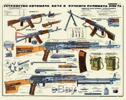 Huge Ak74 Rpk74 Affiche Kalachnikov En Couleurs Soviétique Russe Urss 7.62x39 Acheter