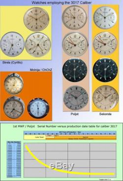 Strela 3017 Montre Chronographe Ussr Space Watch Poljot Russe Vénus 150